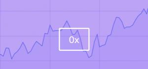0x kaufen (ZRX)